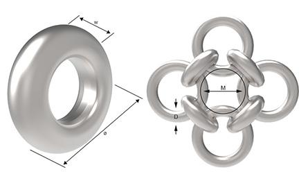 R69S Dimensions